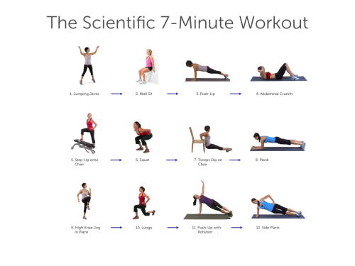 Những động tác luyện tập cơ bản lấy lại vóc dáng mỗi buổi sáng