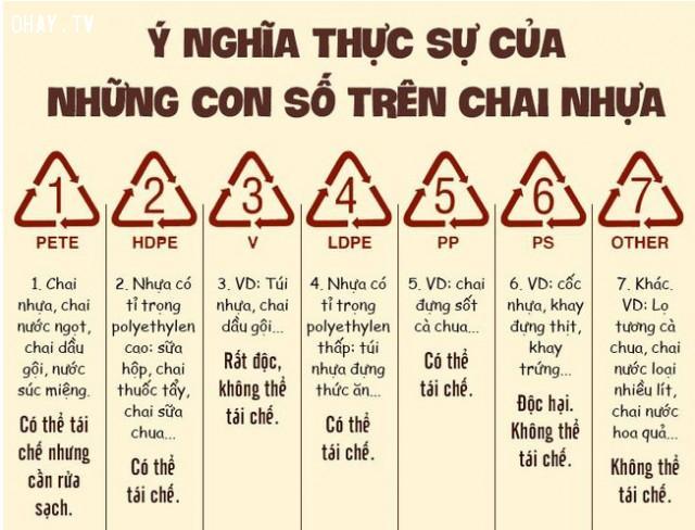 Dung do nhua: Can than ruoc hoa vao than