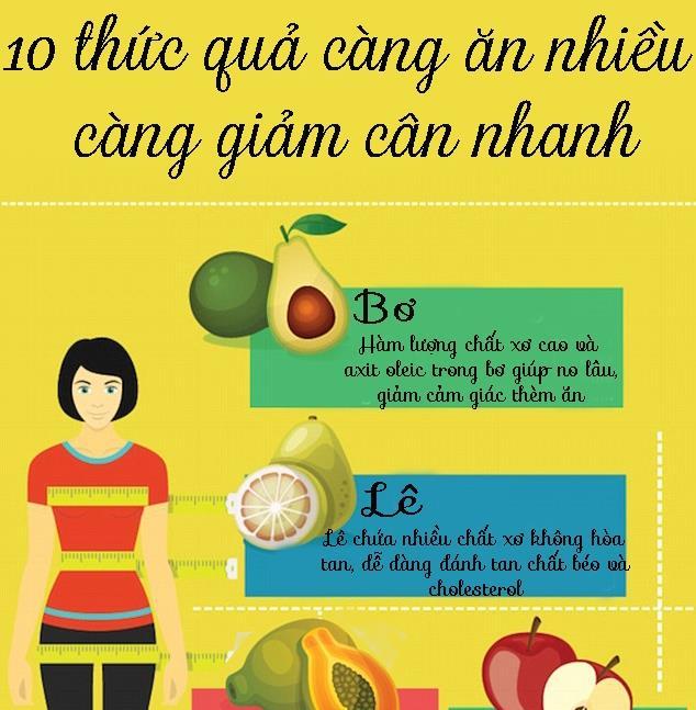 10 loai qua cang an nhieu cang giam can