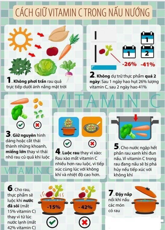 7 cach luu giu vitamin C trong nau nuong