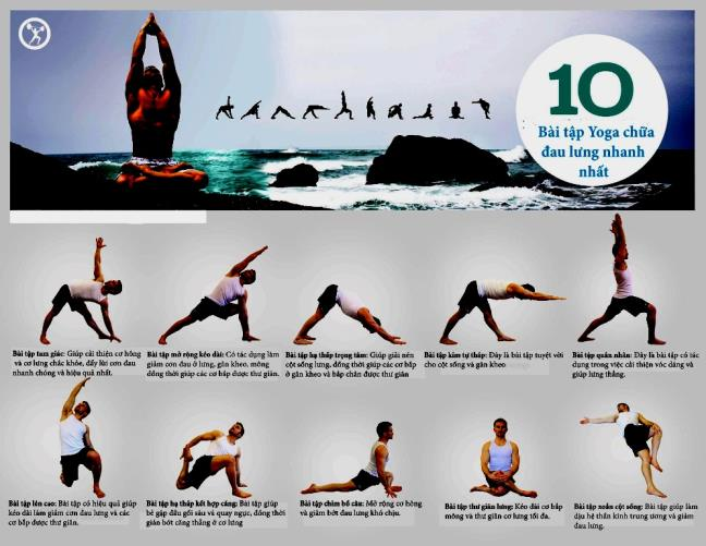 10 bai tap yoga chua dau lung nhanh nhat
