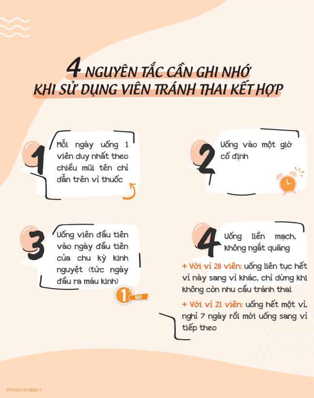Vi sao Vien tranh thai ket hop giup giam nguy co thai ngoai tu cung?